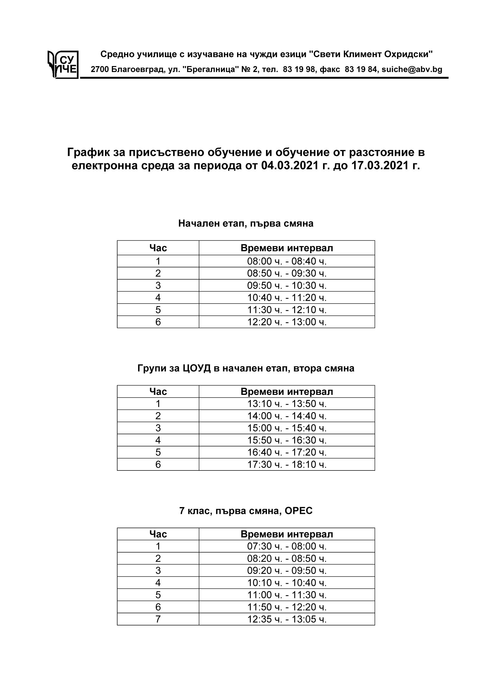 grafik04.03-17.03p1.png