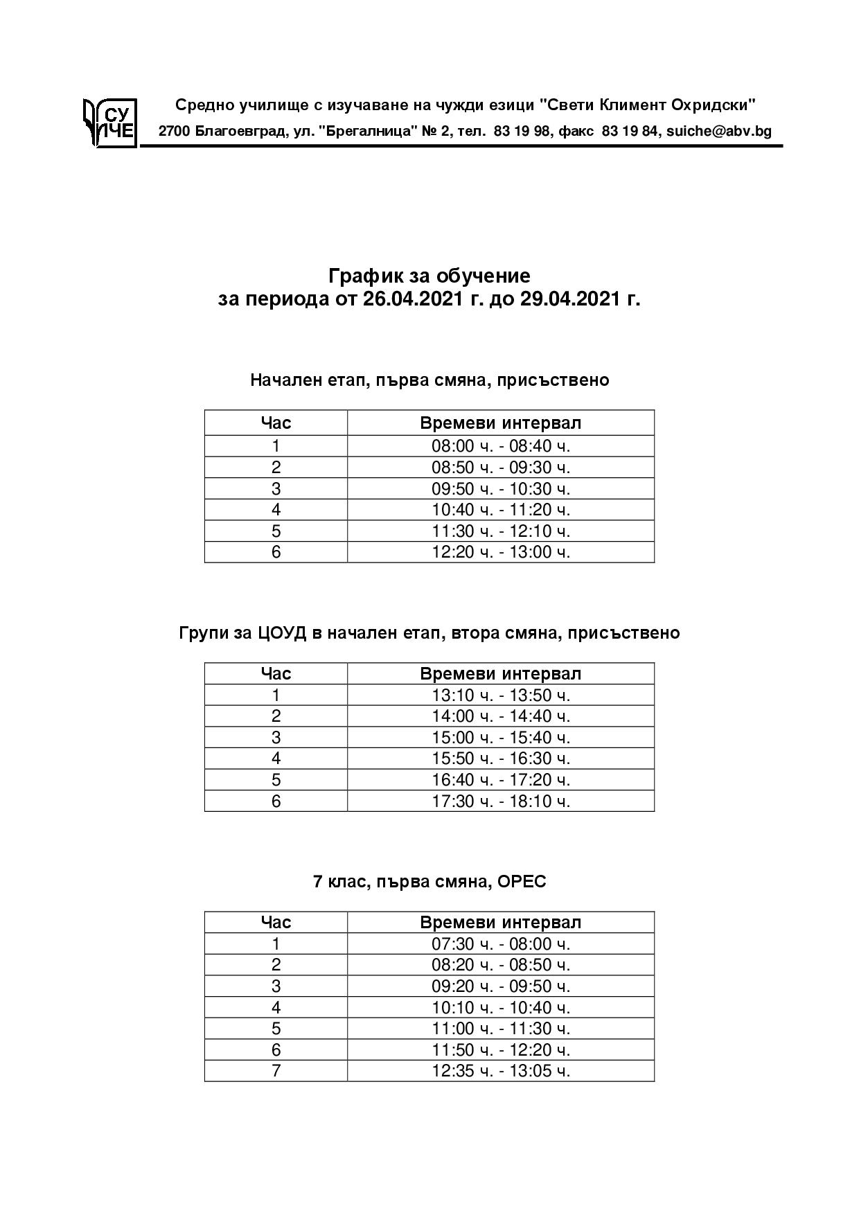 grafik26.04-29.04p1.png